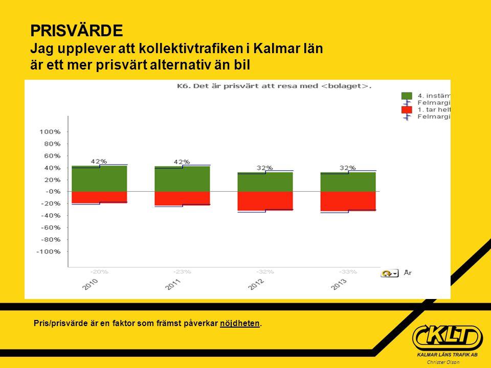 Christer Olson PRISVÄRDE Jag upplever att kollektivtrafiken i Kalmar län är ett mer prisvärt alternativ än bil Pris/prisvärde är en faktor som främst