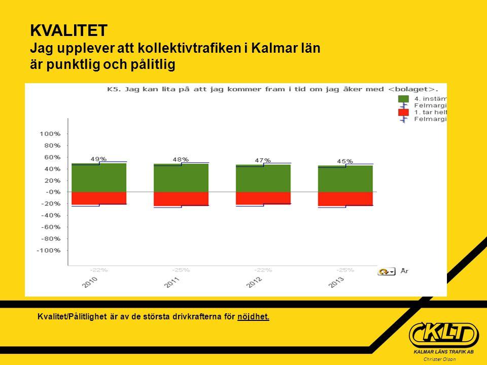 Christer Olson KVALITET Jag upplever att kollektivtrafiken i Kalmar län är punktlig och pålitlig Kvalitet/Pålitlighet är av de största drivkrafterna f