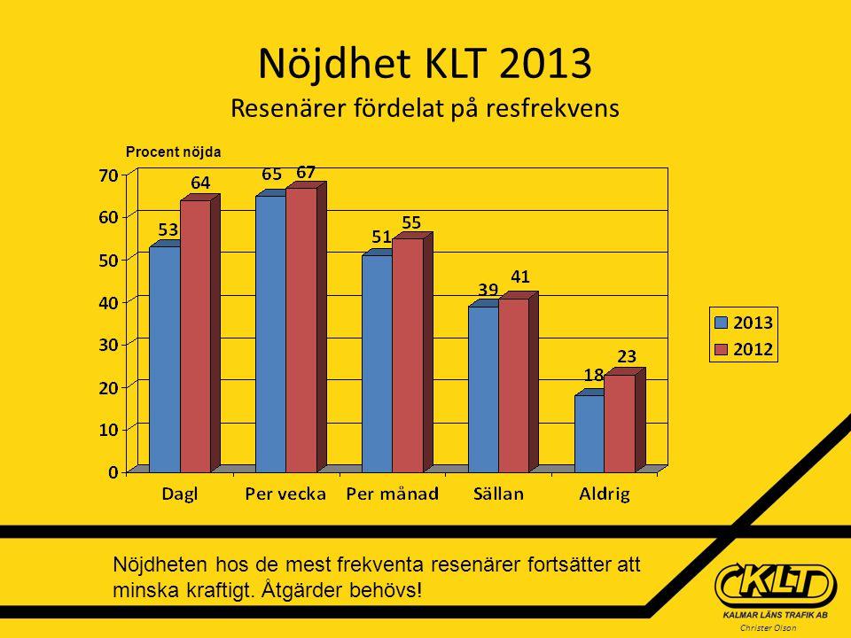 Christer Olson Nöjdhet KLT 2013 Resenärer fördelat på resfrekvens Procent nöjda Nöjdheten hos de mest frekventa resenärer fortsätter att minska krafti