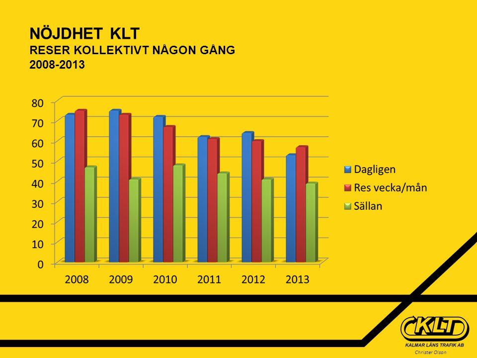 Christer Olson NÖJDHET KLT RESER KOLLEKTIVT NÅGON GÅNG 2008-2013 Graf m båda felmarginaler.
