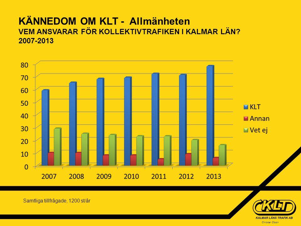 Christer Olson KÄNNEDOM OM KLT - Allmänheten VEM ANSVARAR FÖR KOLLEKTIVTRAFIKEN I KALMAR LÄN? 2007-2013 Samtliga tillfrågade, 1200 st/år