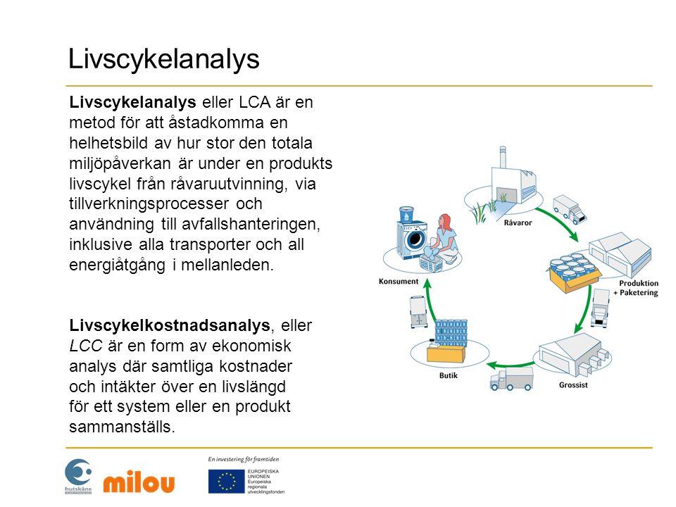 Livscykelanalys eller LCA är en metod för att åstadkomma en helhetsbild av hur stor den totala miljöpåverkan är under en produkts livscykel från råvar