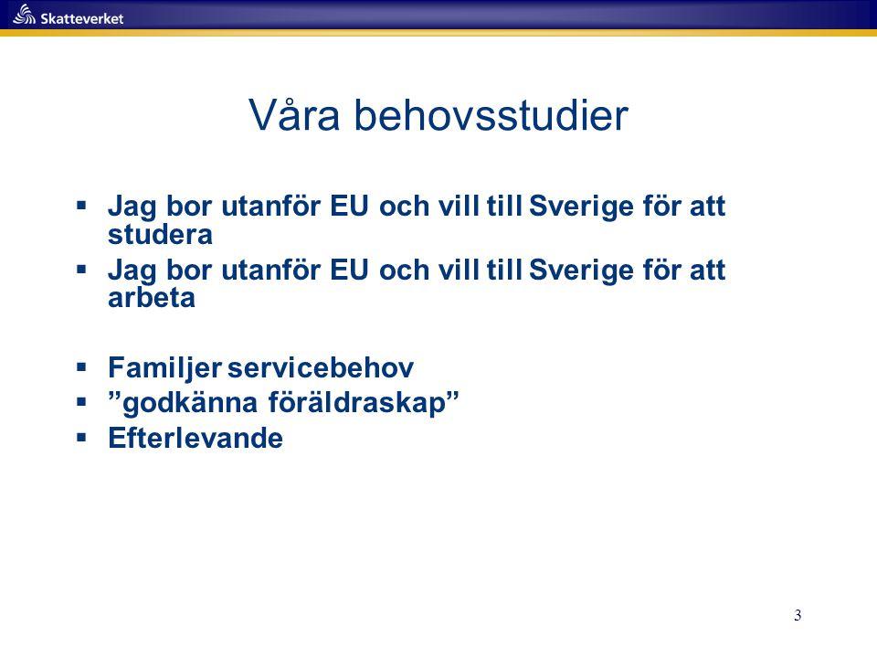 3 Våra behovsstudier  Jag bor utanför EU och vill till Sverige för att studera  Jag bor utanför EU och vill till Sverige för att arbeta  Familjer servicebehov  godkänna föräldraskap  Efterlevande