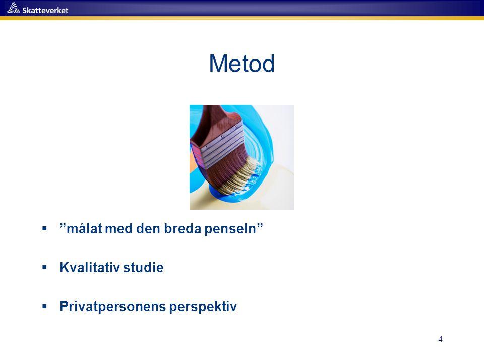4 Metod  målat med den breda penseln  Kvalitativ studie  Privatpersonens perspektiv