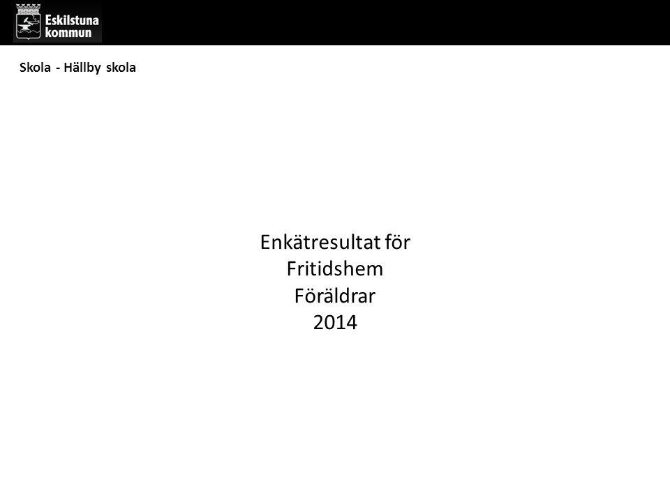 Enkätresultat för Fritidshem Föräldrar 2014 Skola - Hällby skola
