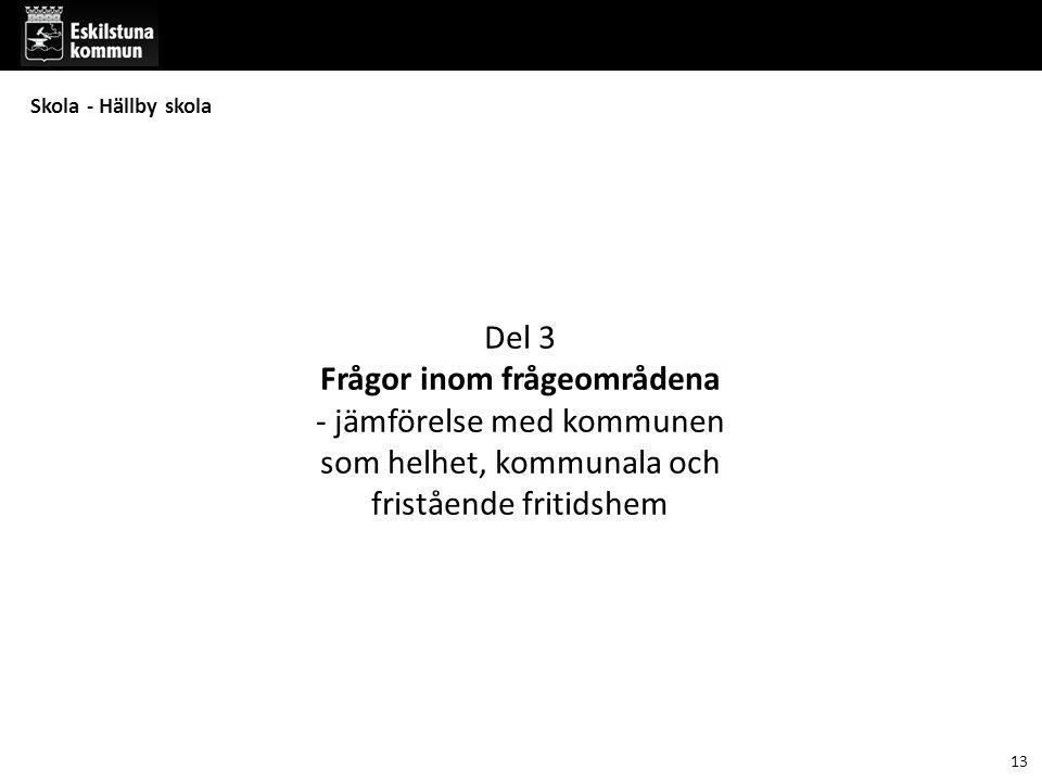Del 3 Frågor inom frågeområdena - jämförelse med kommunen som helhet, kommunala och fristående fritidshem 13 Skola - Hällby skola