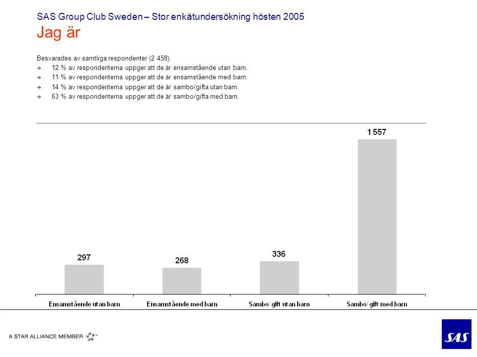 SAS Group Club Sweden – Stor enkätundersökning hösten 2005 Jag är Besvarades av samtliga respondenter (2 458).