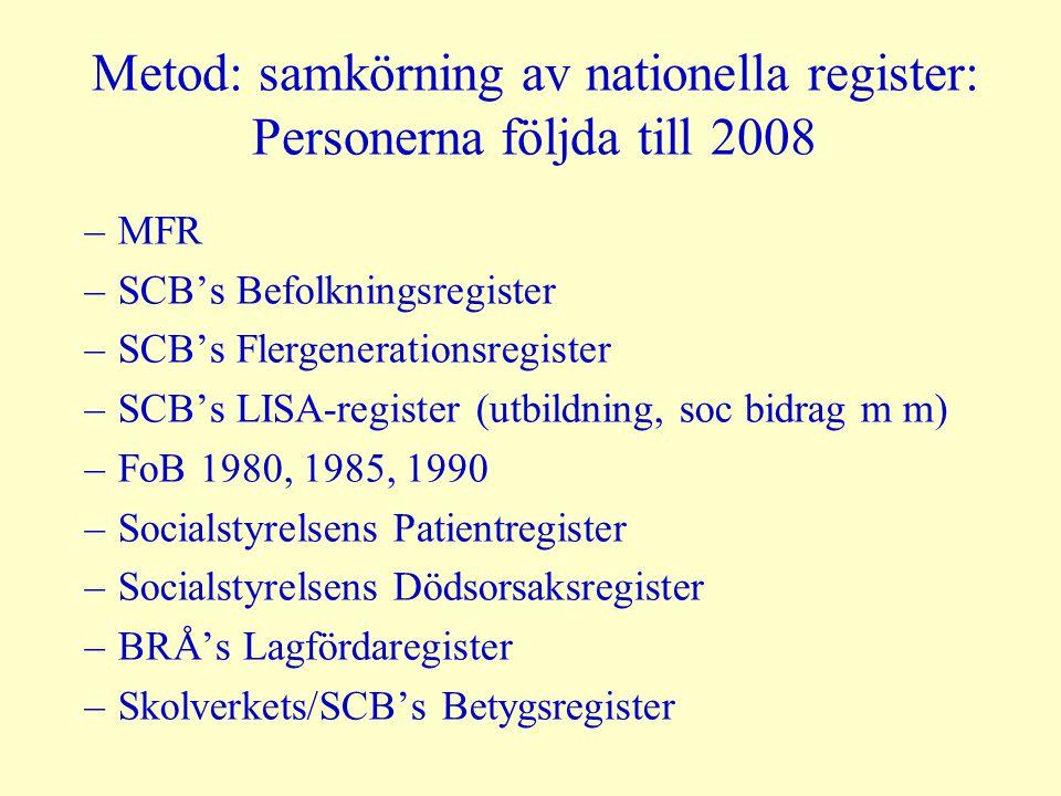 Metod: samkörning av nationella register: Personerna följda till 2008 –MFR –SCB's Befolkningsregister –SCB's Flergenerationsregister –SCB's LISA-regis