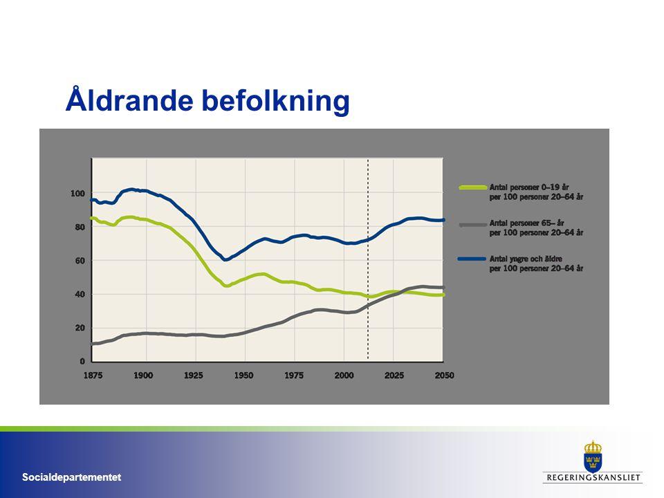 Socialdepartementet Tre olika scenarier: vi kommer leva längre - men blir det sjuka eller friska år.