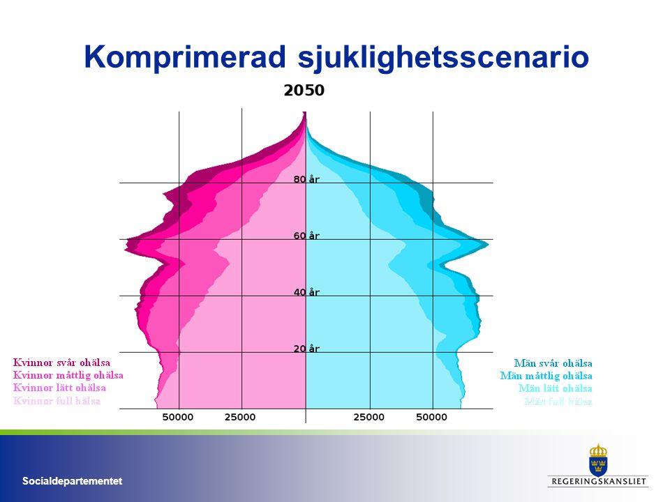Socialdepartementet Ökad efterfrågan på vård och äldreomsorg 2030 och 2050