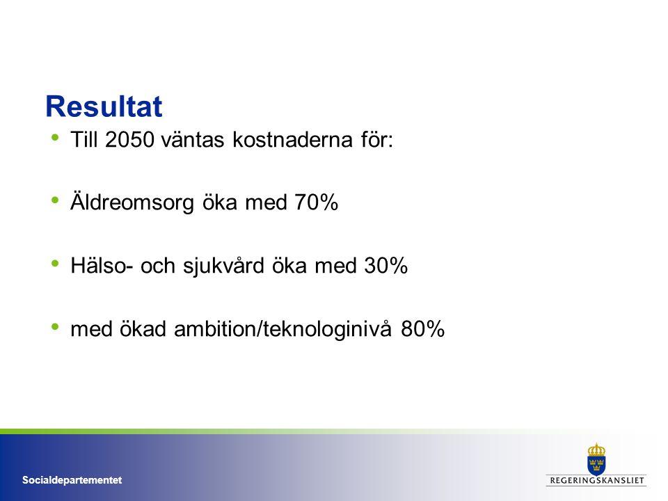 Socialdepartementet Vård och äldreomsorg – inklusive ambitionshöjning/teknologieffekt.
