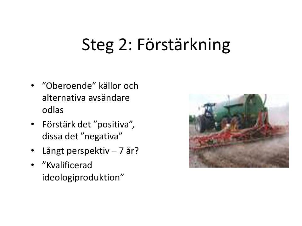 """Steg 2: Förstärkning """"Oberoende"""" källor och alternativa avsändare odlas Förstärk det """"positiva"""", dissa det """"negativa"""" Långt perspektiv – 7 år? """"Kvalif"""