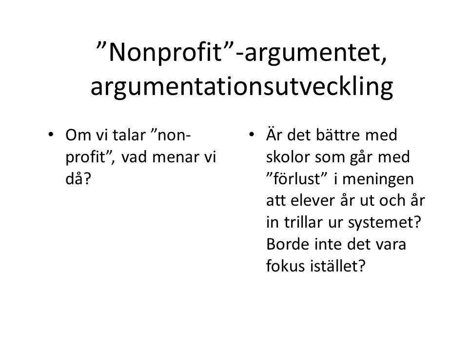 """""""Nonprofit""""-argumentet, argumentationsutveckling Om vi talar """"non- profit"""", vad menar vi då? Är det bättre med skolor som går med """"förlust"""" i meningen"""