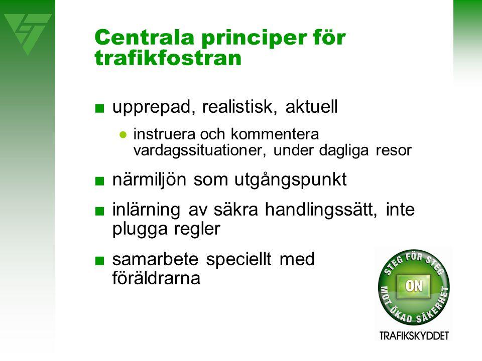 Centrala principer för trafikfostran ■upprepad, realistisk, aktuell ●instruera och kommentera vardagssituationer, under dagliga resor ■närmiljön som u