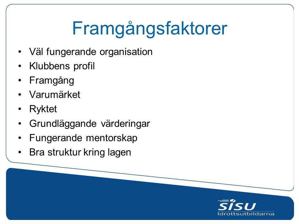 Framgångsfaktorer Väl fungerande organisation Klubbens profil Framgång Varumärket Ryktet Grundläggande värderingar Fungerande mentorskap Bra struktur kring lagen