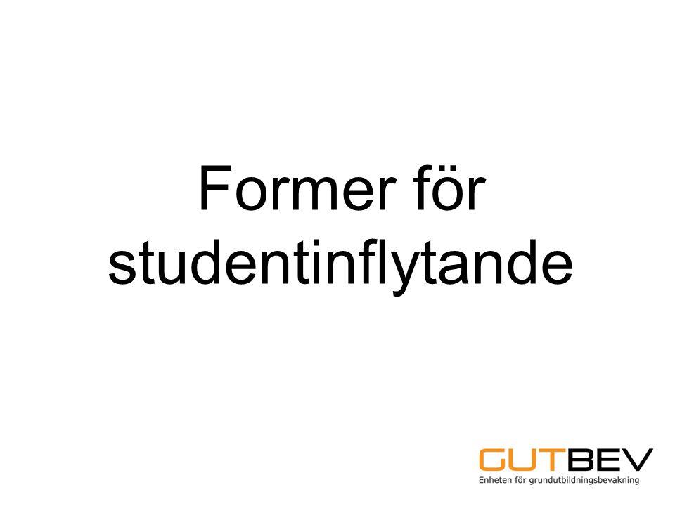 Former för studentinflytande