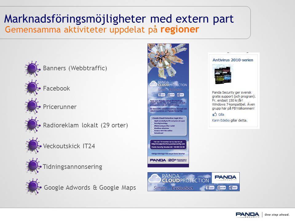 Marknadsföringsmöjligheter med extern part Veckoutskick IT24 Tidningsannonsering Google Adwords & Google Maps Gemensamma aktiviteter uppdelat på regioner Radioreklam lokalt (29 orter) Pricerunner Facebook Banners (Webbtraffic)