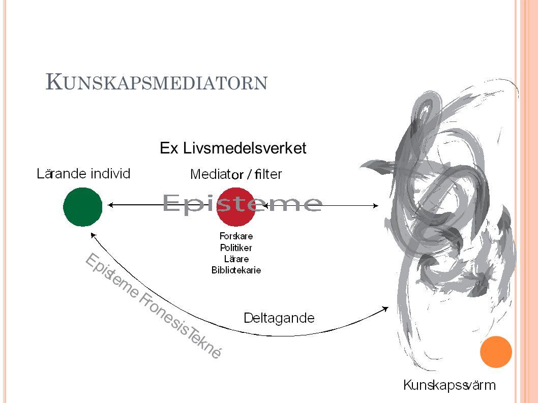 K UNSKAPSMEDIATORN Ex Livsmedelsverket