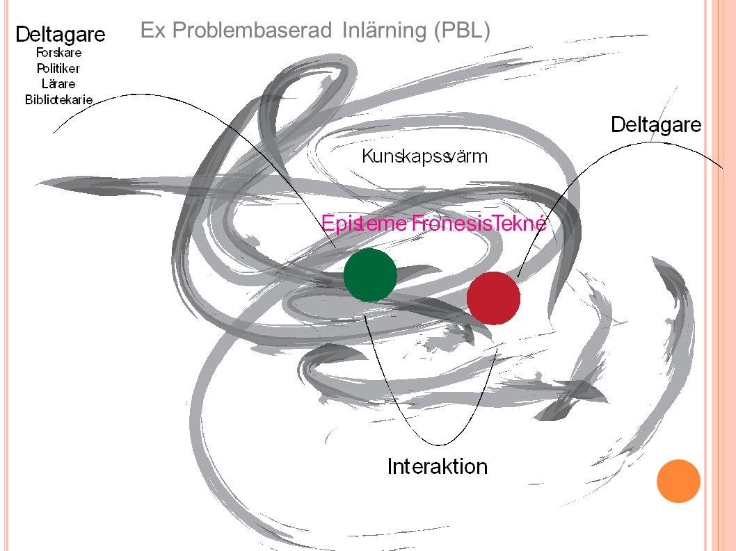 Ex Problembaserad Inlärning (PBL)