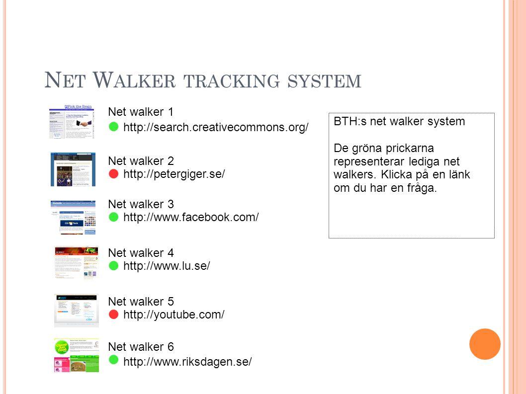 N ET W ALKER TRACKING SYSTEM Net walker 1 Net walker 2 Net walker 3 Net walker 4 Net walker 5 Net walker 6 http://search.creativecommons.org/ http://petergiger.se/ http://www.facebook.com/ http://www.lu.se/ http://youtube.com/ http://www.riksdagen.se/ BTH:s net walker system De gröna prickarna representerar lediga net walkers.