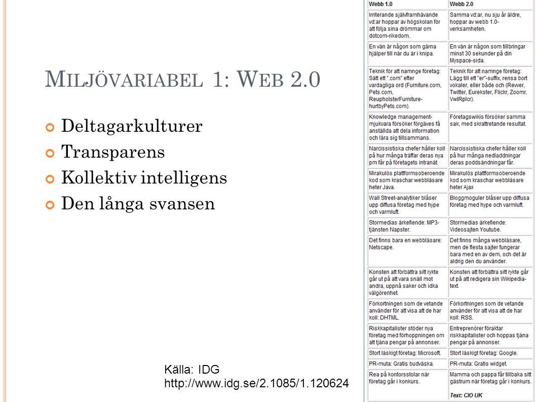 M ILJÖVARIABEL 1: W EB 2.0 Deltagarkulturer Transparens Kollektiv intelligens Den långa svansen Källa: IDG http://www.idg.se/2.1085/1.120624