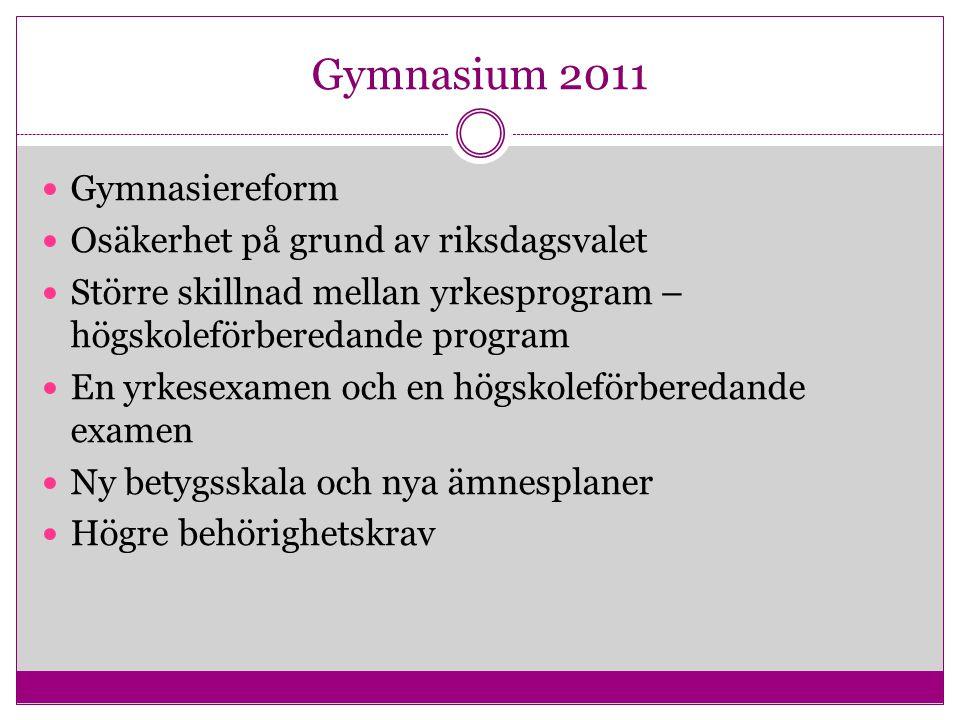 De 6 högskoleförberedande programmen Ekonomiprogrammet Juridik Ekonomi Estetiska programmet Bild & formgivning Estetik & media Dans Musik Teater OBS.