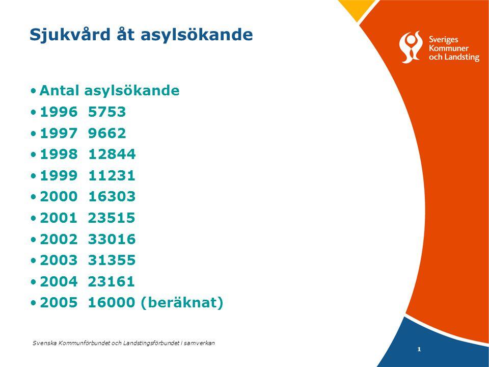 Svenska Kommunförbundet och Landstingsförbundet i samverkan 1 Sjukvård åt asylsökande Antal asylsökande 1996 5753 1997 9662 1998 12844 1999 11231 2000 16303 2001 23515 2002 33016 2003 31355 2004 23161 2005 16000 (beräknat)