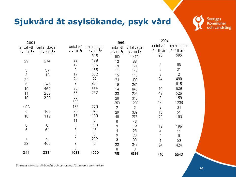 Svenska Kommunförbundet och Landstingsförbundet i samverkan 10 Sjukvård åt asylsökande, psyk vård