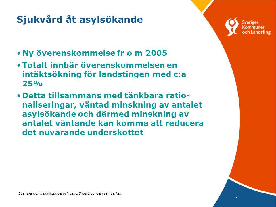 Svenska Kommunförbundet och Landstingsförbundet i samverkan 7 Sjukvård åt asylsökande Ny överenskommelse fr o m 2005 Totalt innbär överenskommelsen en intäktsökning för landstingen med c:a 25% Detta tillsammans med tänkbara ratio- naliseringar, väntad minskning av antalet asylsökande och därmed minskning av antalet väntande kan komma att reducera det nuvarande underskottet
