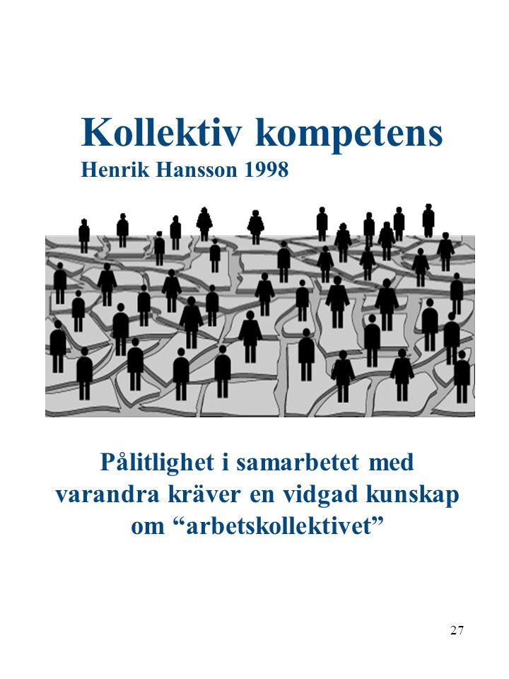26 Ökat handlingsutrymme kräver en ökad förståelse av den egna insatsen i förhållande till verksamheten som helhet Förståelsehorisont Jörgen Sandberg 1994