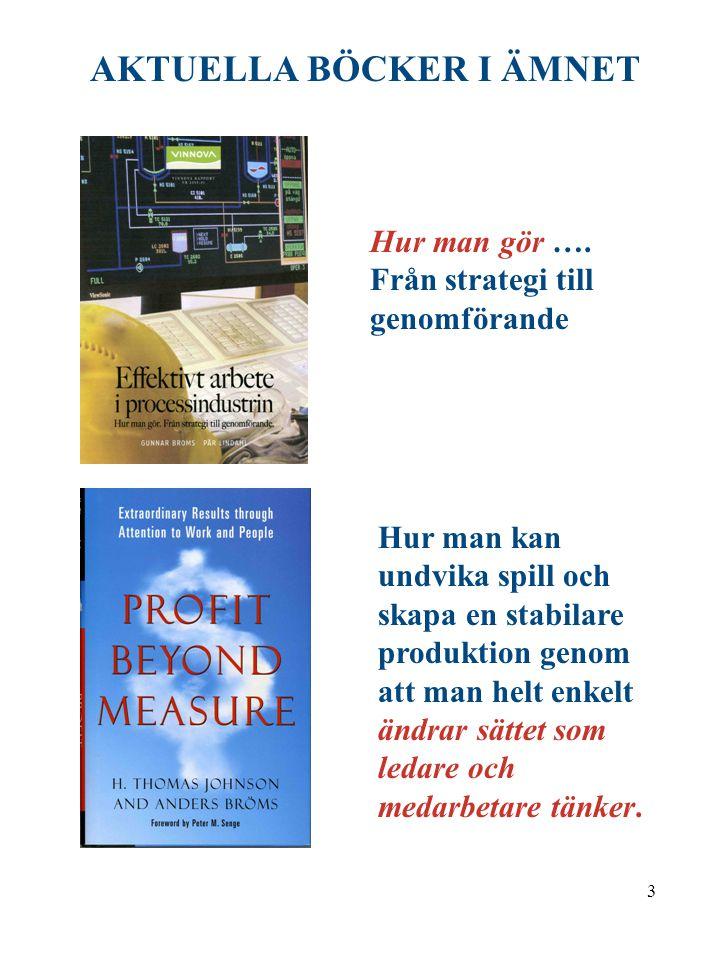 2 www.samarbetsdynamik.se