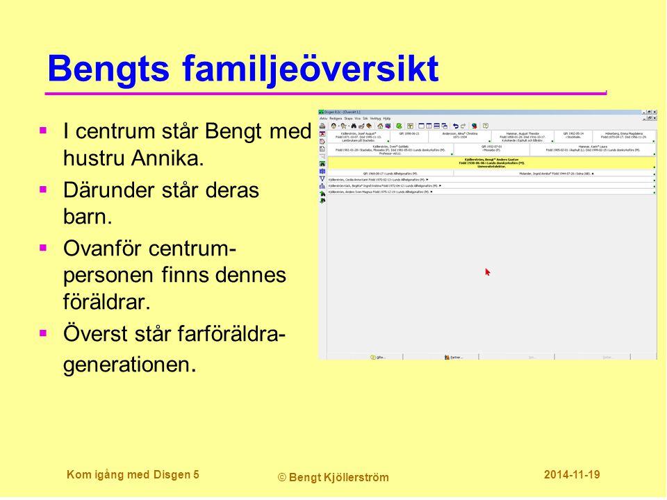 Bengts familjeöversikt  I centrum står Bengt med hustru Annika.