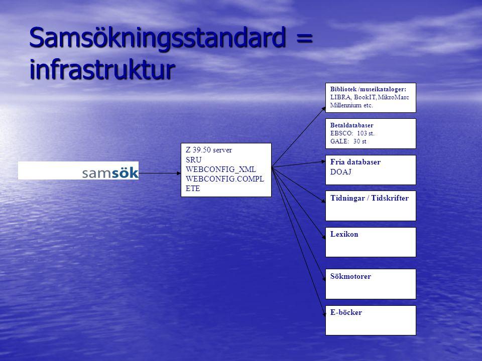 Info och kontakt: www.bibliotek24.se Ann Östman ann.ostman@lg.se Elisabeth Erikson elisabeth.erikson@vgregion.se