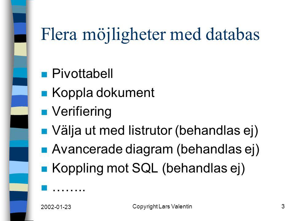 2002-01-23 Copyright Lars Valentin3 Flera möjligheter med databas n Pivottabell n Koppla dokument n Verifiering n Välja ut med listrutor (behandlas ej) n Avancerade diagram (behandlas ej) n Koppling mot SQL (behandlas ej) n ……..