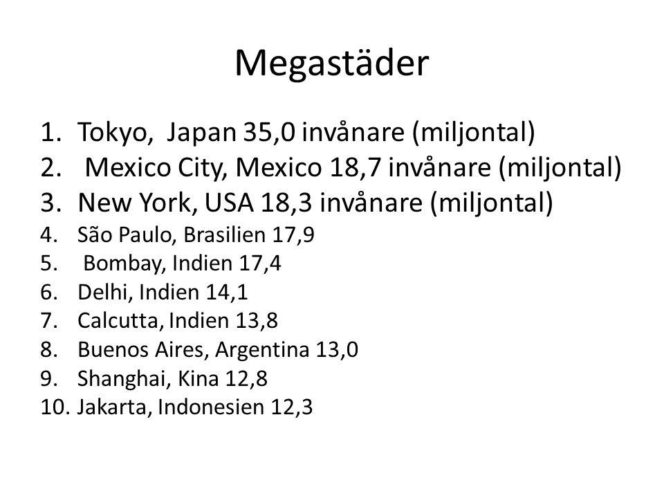 Megastäder 1.Tokyo, Japan 35,0 invånare (miljontal) 2.