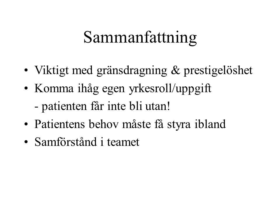 Sammanfattning Viktigt med gränsdragning & prestigelöshet Komma ihåg egen yrkesroll/uppgift - patienten får inte bli utan.