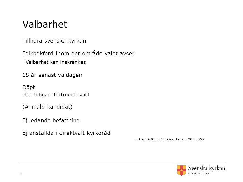 11 Valbarhet Tillhöra svenska kyrkan Folkbokförd inom det område valet avser Valbarhet kan inskränkas 18 år senast valdagen Döpt eller tidigare förtroendevald (Anmäld kandidat) Ej ledande befattning Ej anställda i direktvalt kyrkoråd 33 kap.
