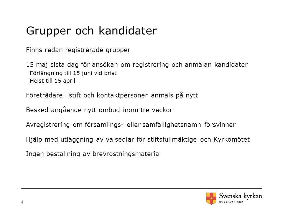 4 Grupper och kandidater Finns redan registrerade grupper 15 maj sista dag för ansökan om registrering och anmälan kandidater Förlängning till 15 juni