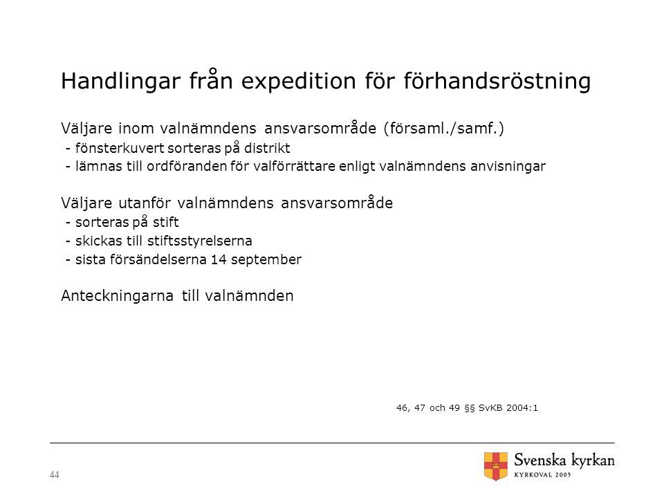 44 Handlingar från expedition för förhandsröstning Väljare inom valnämndens ansvarsområde (församl./samf.) - fönsterkuvert sorteras på distrikt - lämn