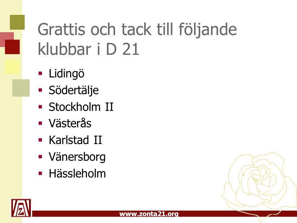 www.zonta21.org Grattis och tack till följande klubbar i D 21  Lidingö  Södertälje  Stockholm II  Västerås  Karlstad II  Vänersborg  Hässleholm