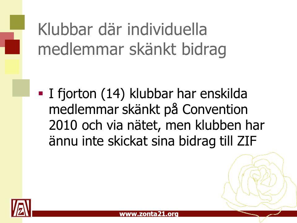 www.zonta21.org Klubbar där individuella medlemmar skänkt bidrag  I fjorton (14) klubbar har enskilda medlemmar skänkt på Convention 2010 och via nätet, men klubben har ännu inte skickat sina bidrag till ZIF