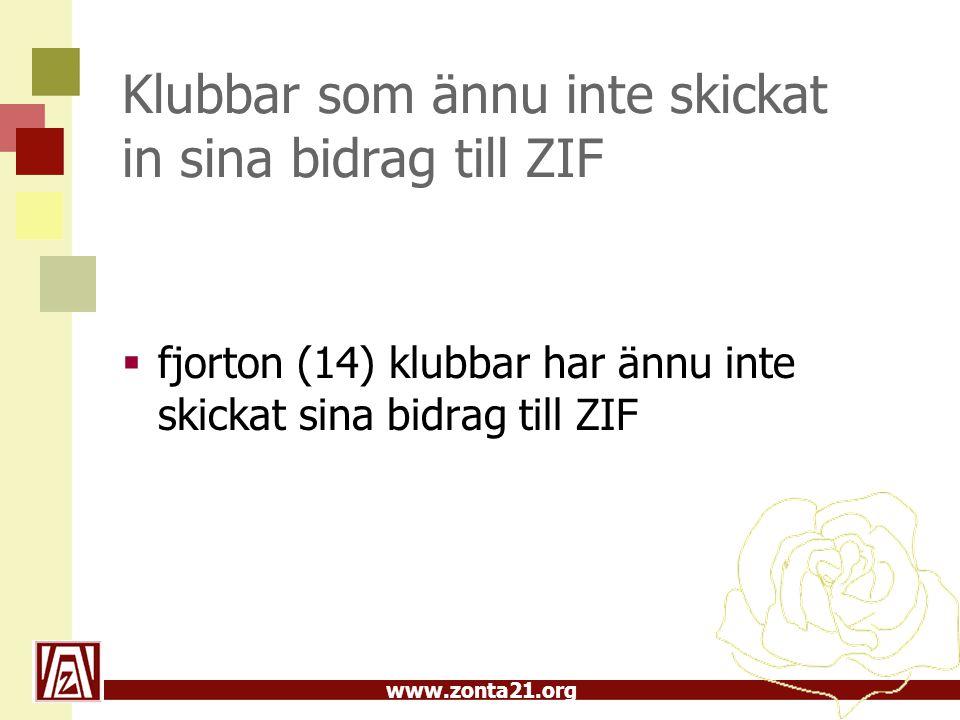 www.zonta21.org Klubbar som ännu inte skickat in sina bidrag till ZIF  fjorton (14) klubbar har ännu inte skickat sina bidrag till ZIF
