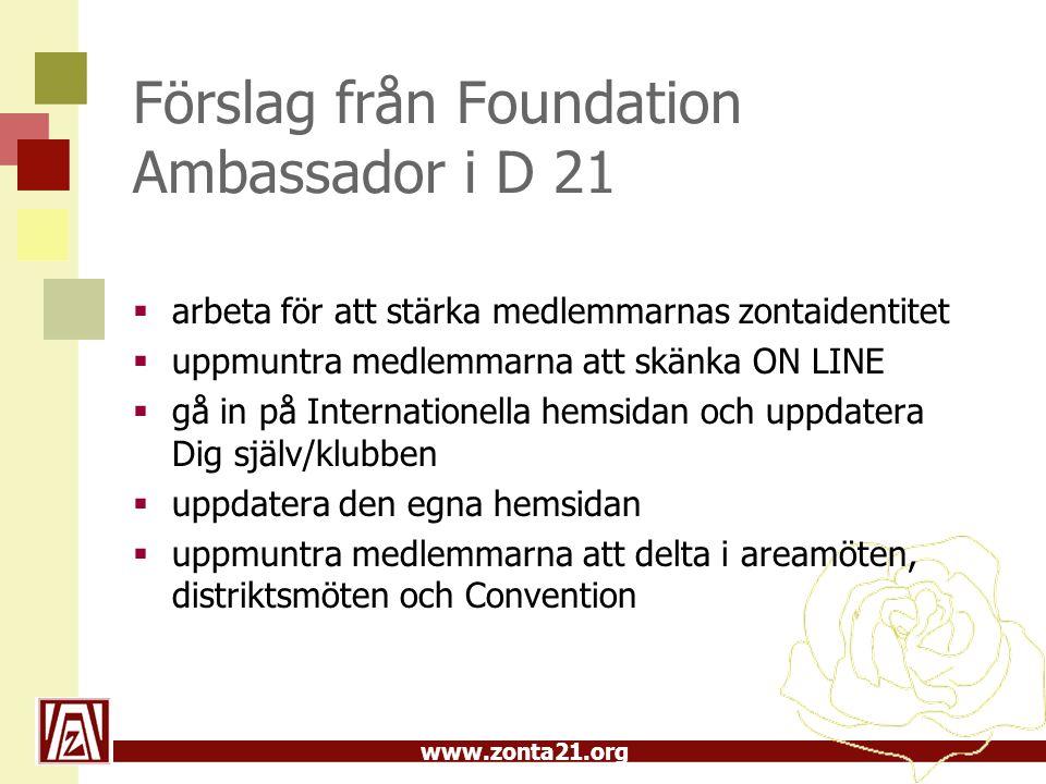 www.zonta21.org Förslag från Foundation Ambassador i D 21  arbeta för att stärka medlemmarnas zontaidentitet  uppmuntra medlemmarna att skänka ON LINE  gå in på Internationella hemsidan och uppdatera Dig själv/klubben  uppdatera den egna hemsidan  uppmuntra medlemmarna att delta i areamöten, distriktsmöten och Convention