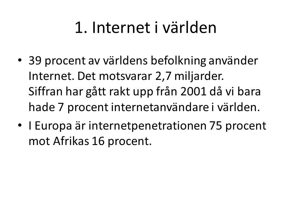 1. Internet i världen 39 procent av världens befolkning använder Internet.
