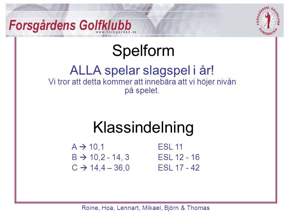 Roine, Hoa, Lennart, Mikael, Björn & Thomas ALLA spelar slagspel i år! Vi tror att detta kommer att innebära att vi höjer nivån på spelet. Spelform Kl