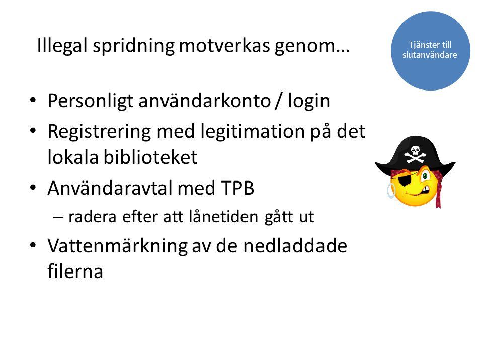 Illegal spridning motverkas genom… Personligt användarkonto / login Registrering med legitimation på det lokala biblioteket Användaravtal med TPB – ra