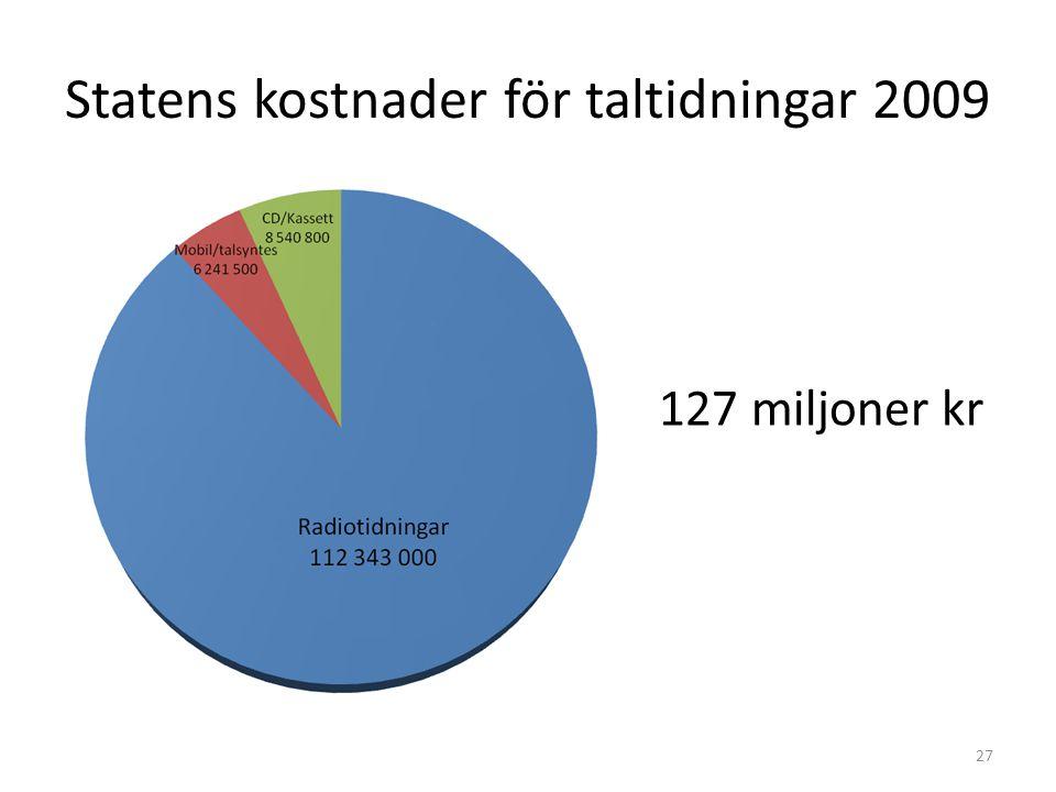 Statens kostnader för taltidningar 2009 27 127 miljoner kr