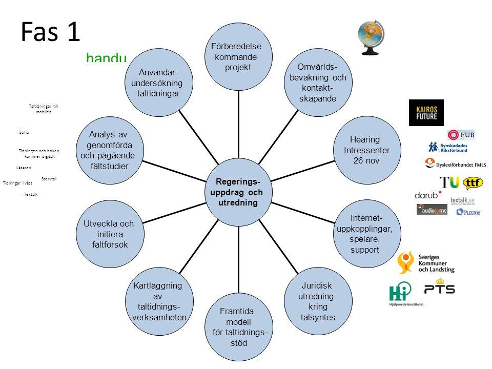 Användar- undersökning taltidningar Analys av genomförda och pågående fältstudier Utveckla och initiera fältförsök Kartläggning av taltidnings- verksa
