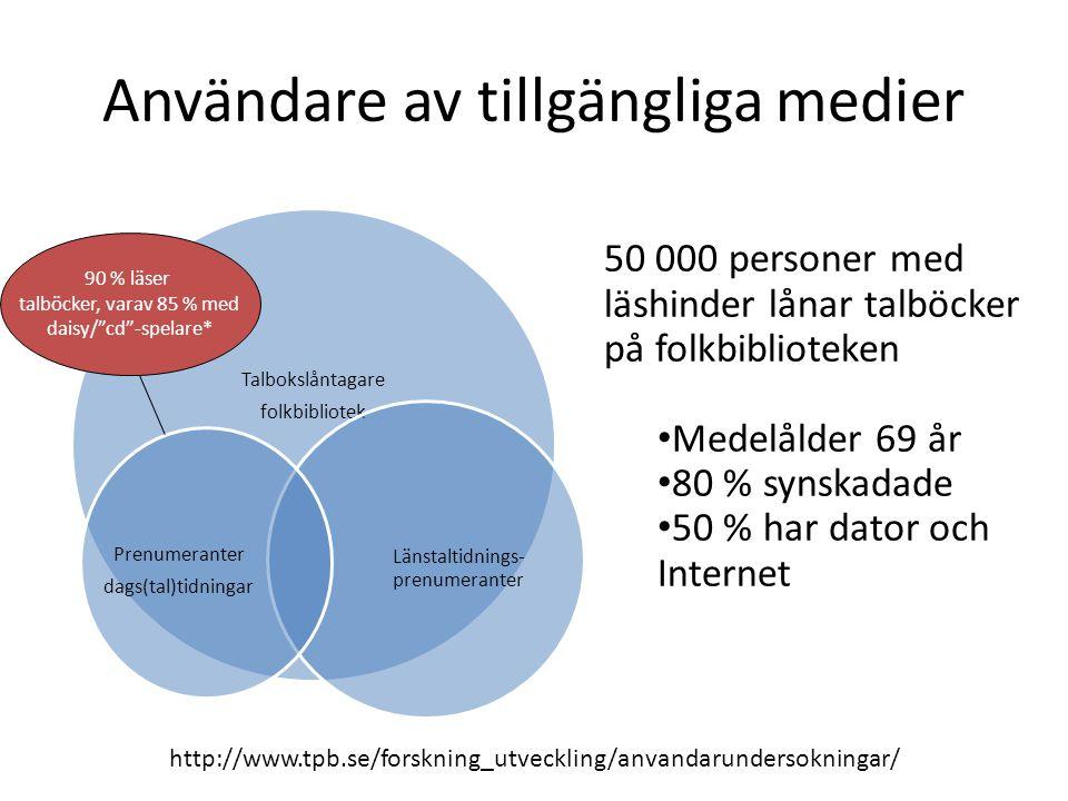 Användare av tillgängliga medier Talbokslåntagare folkbibliotek Länstaltidnings- prenumeranter Prenumeranter dags(tal)tidningar 50 000 personer med lä