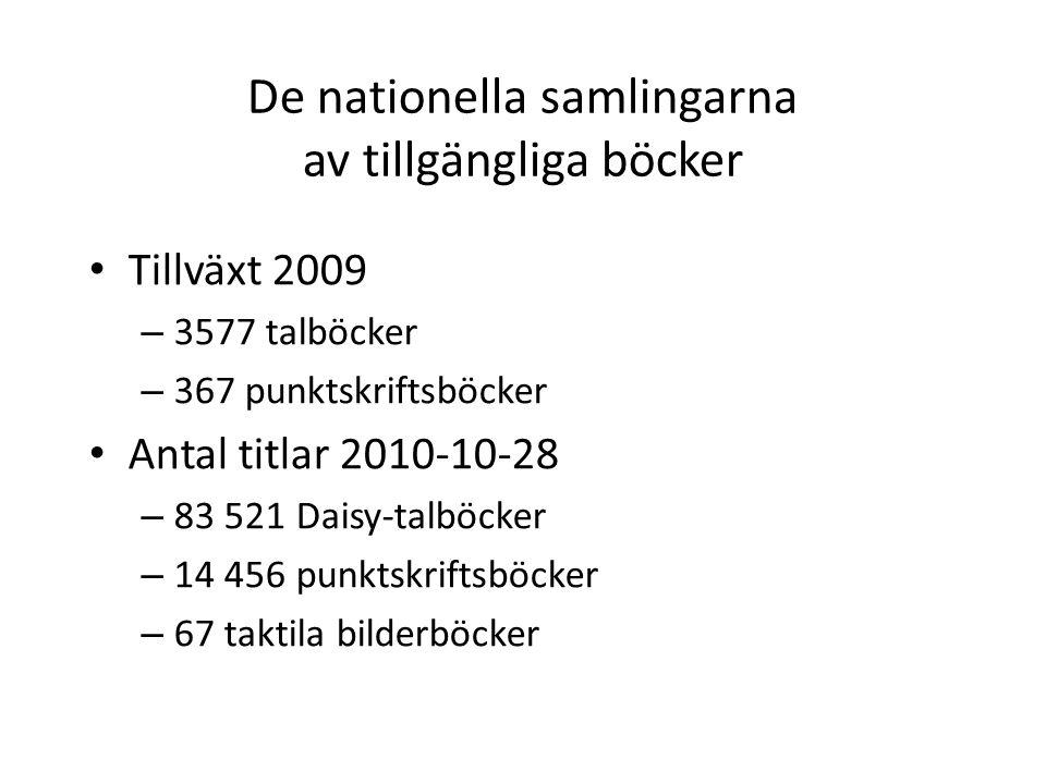 De nationella samlingarna av tillgängliga böcker Tillväxt 2009 – 3577 talböcker – 367 punktskriftsböcker Antal titlar 2010-10-28 – 83 521 Daisy-talböc